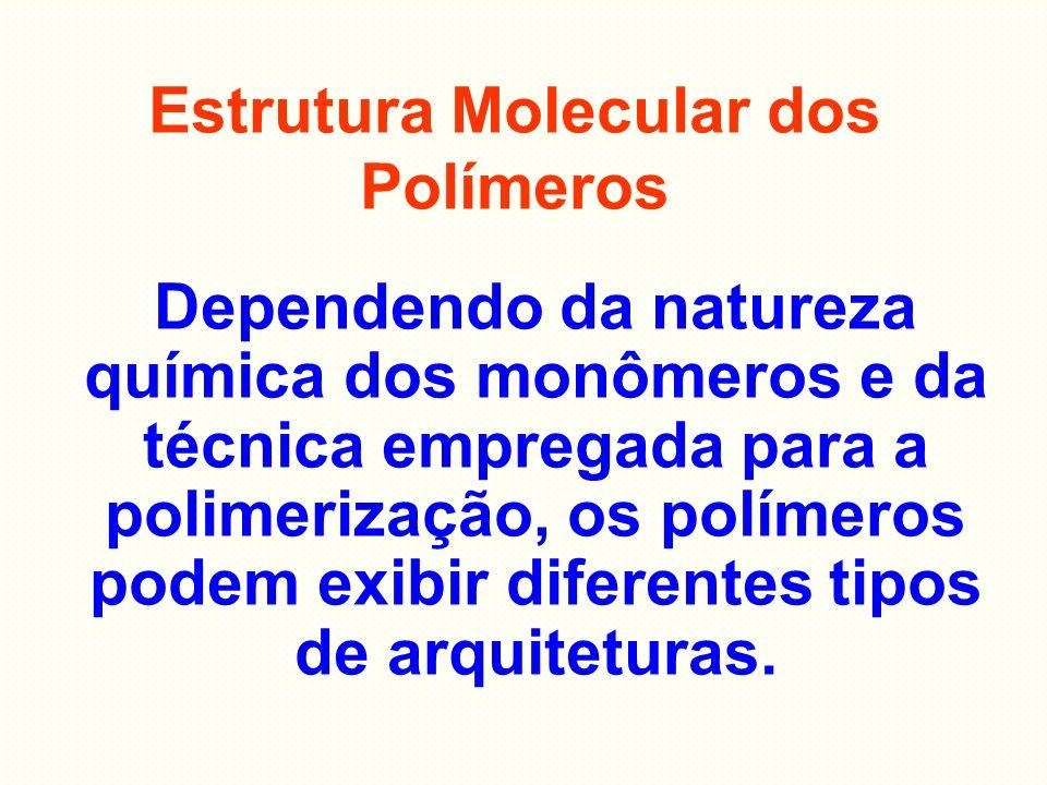 Estrutura Molecular dos Polímeros