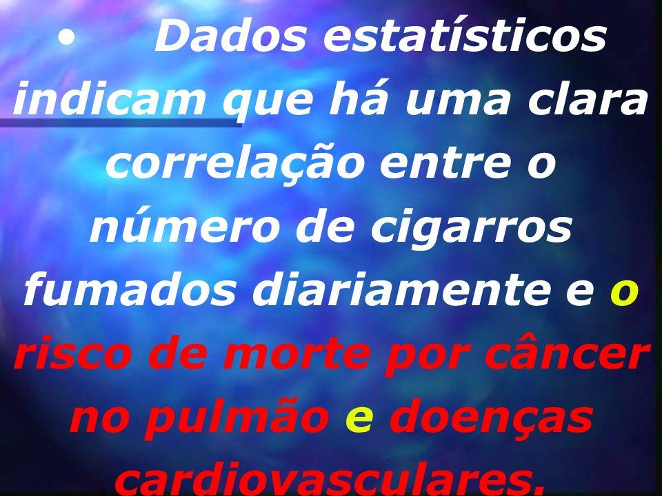 Dados estatísticos indicam que há uma clara correlação entre o número de cigarros fumados diariamente e o risco de morte por câncer no pulmão e doenças cardiovasculares.