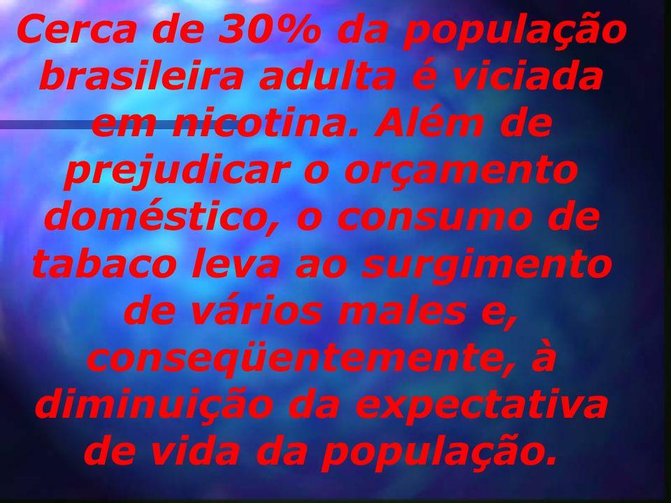 Cerca de 30% da população brasileira adulta é viciada em nicotina