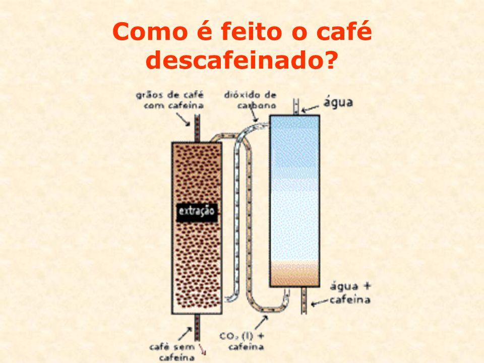 Como é feito o café descafeinado