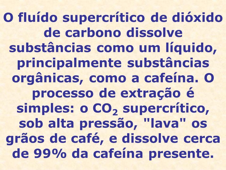 O fluído supercrítico de dióxido de carbono dissolve substâncias como um líquido, principalmente substâncias orgânicas, como a cafeína.
