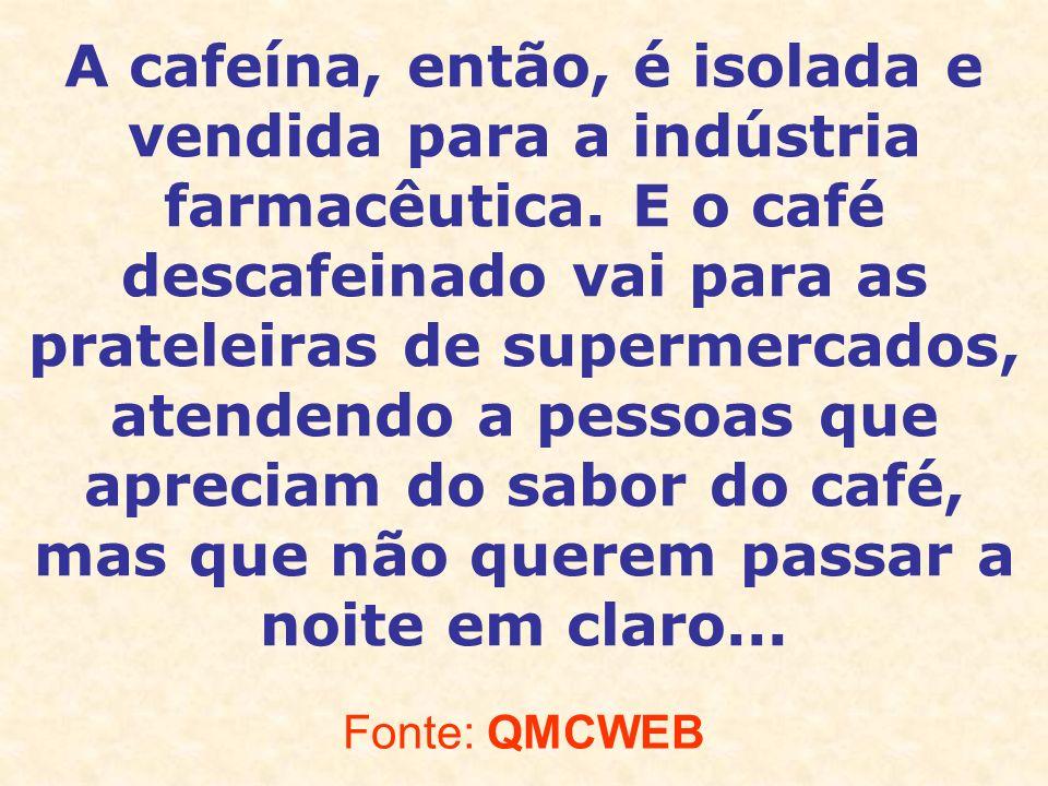 A cafeína, então, é isolada e vendida para a indústria farmacêutica