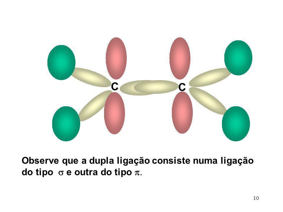 C Observe que a dupla ligação consiste numa ligação do tipo s e outra do tipo p.