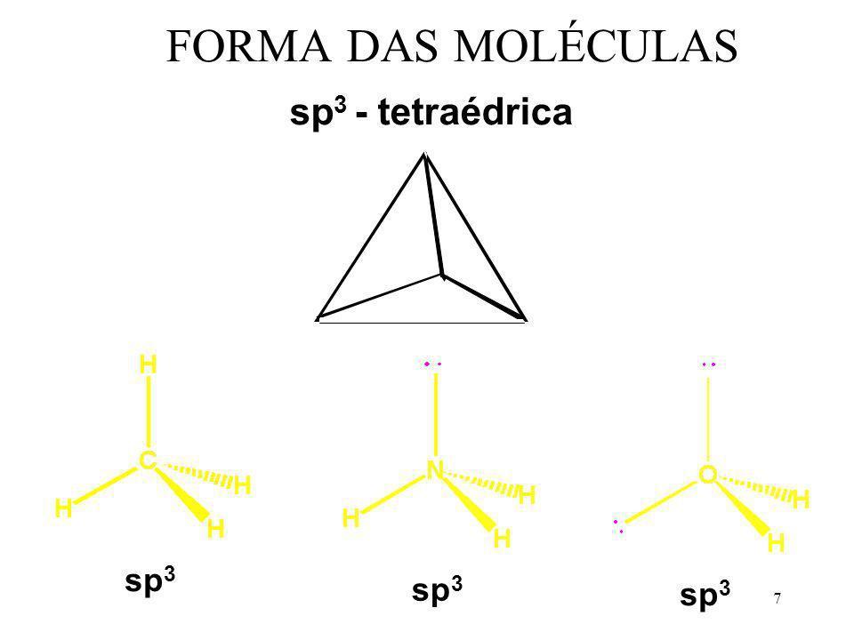 FORMA DAS MOLÉCULAS sp3 - tetraédrica sp3 sp3 sp3