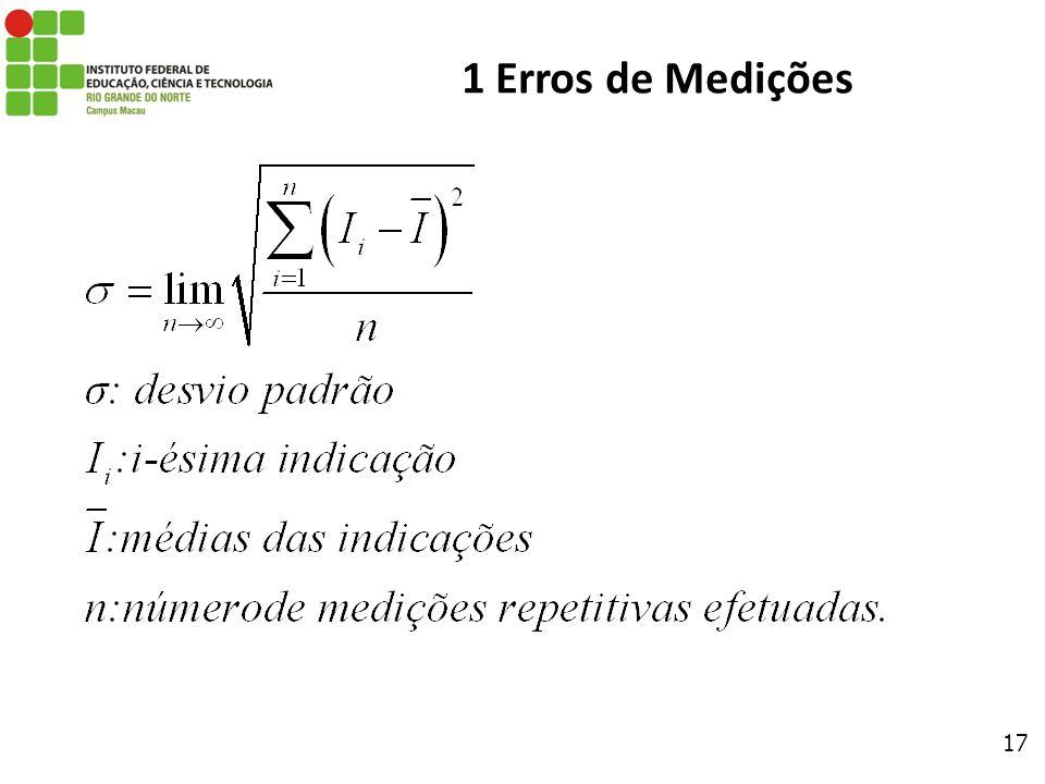 1 Erros de Medições