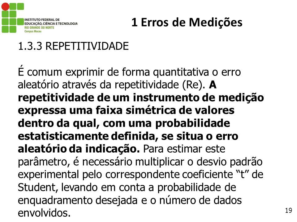 1 Erros de Medições 1.3.3 REPETITIVIDADE