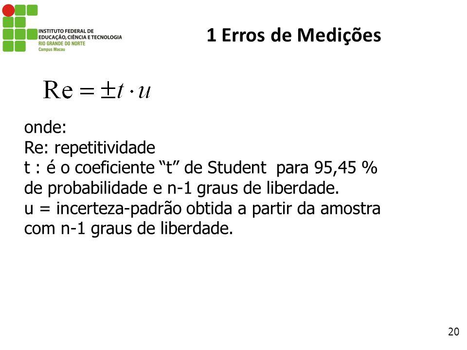 1 Erros de Medições onde: Re: repetitividade