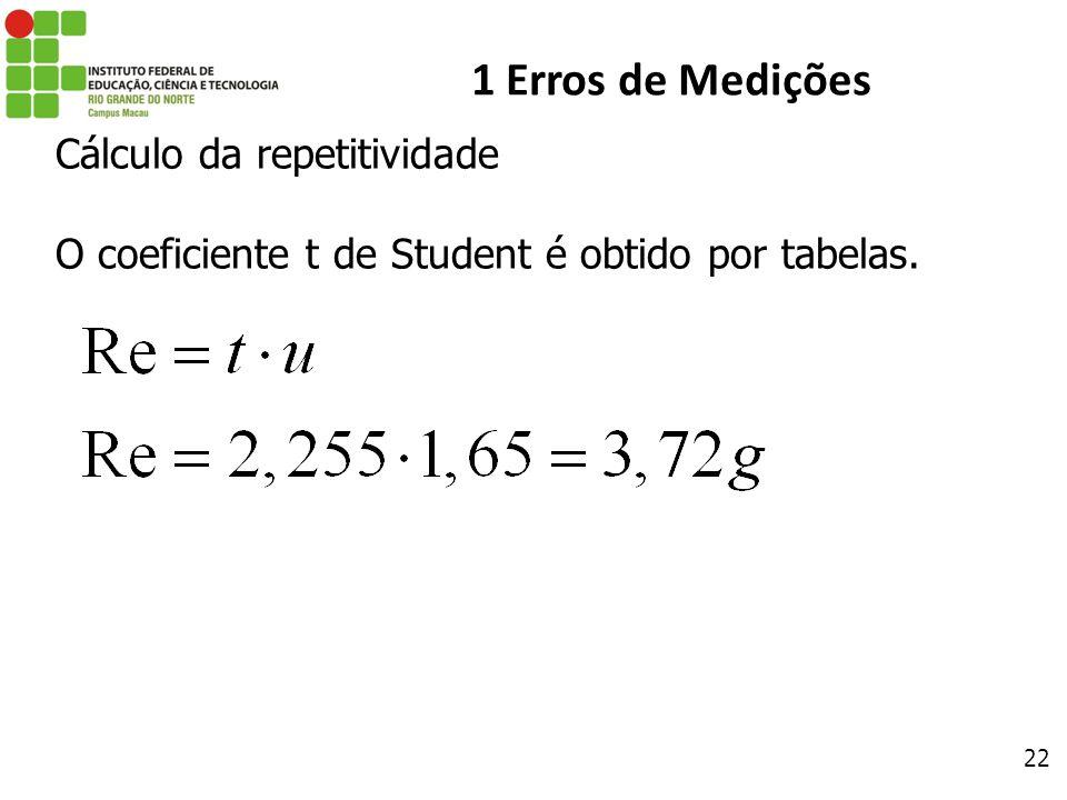1 Erros de Medições Cálculo da repetitividade