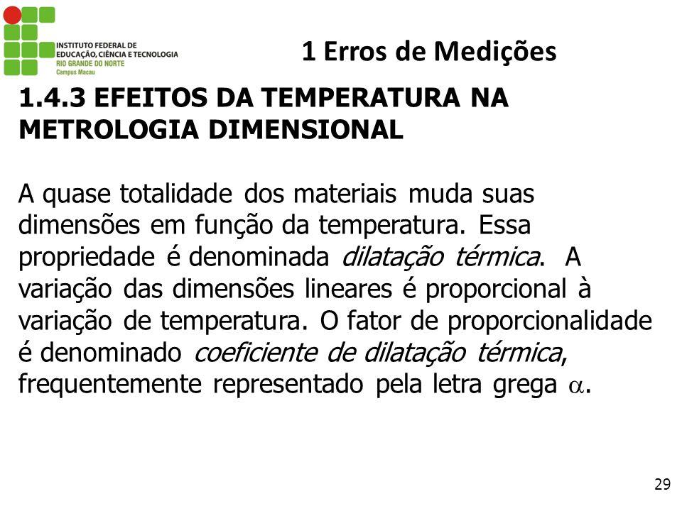 1 Erros de Medições 1.4.3 EFEITOS DA TEMPERATURA NA METROLOGIA DIMENSIONAL.