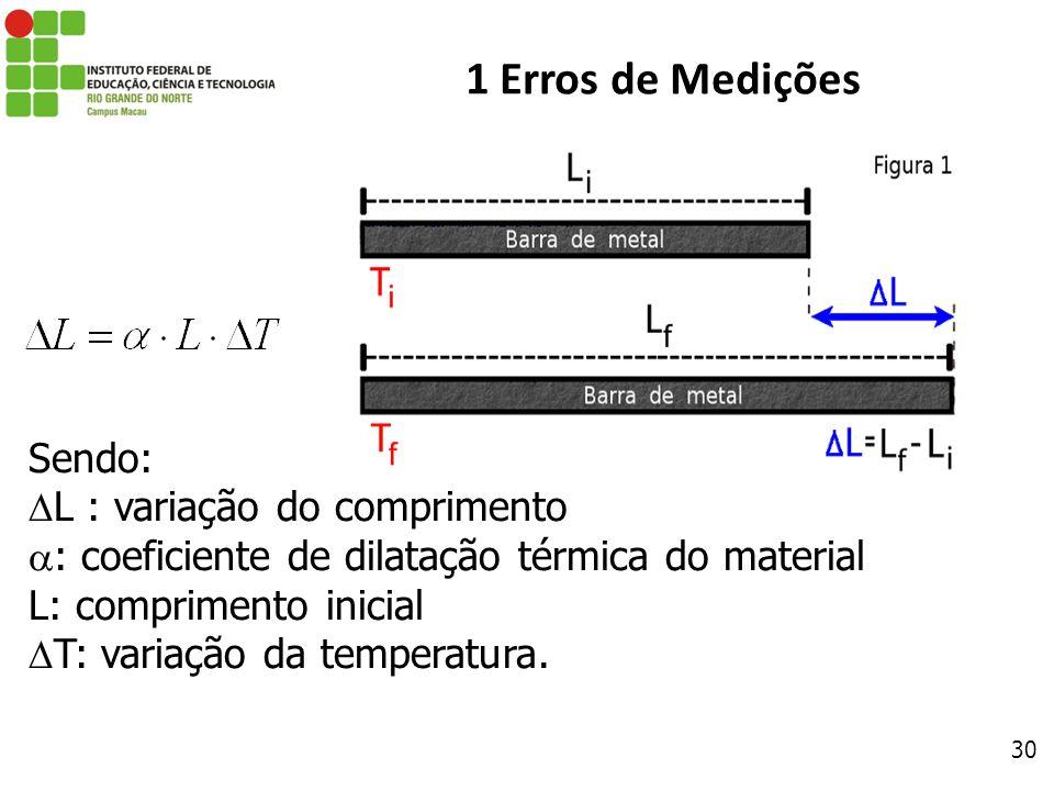 1 Erros de Medições Sendo: L : variação do comprimento