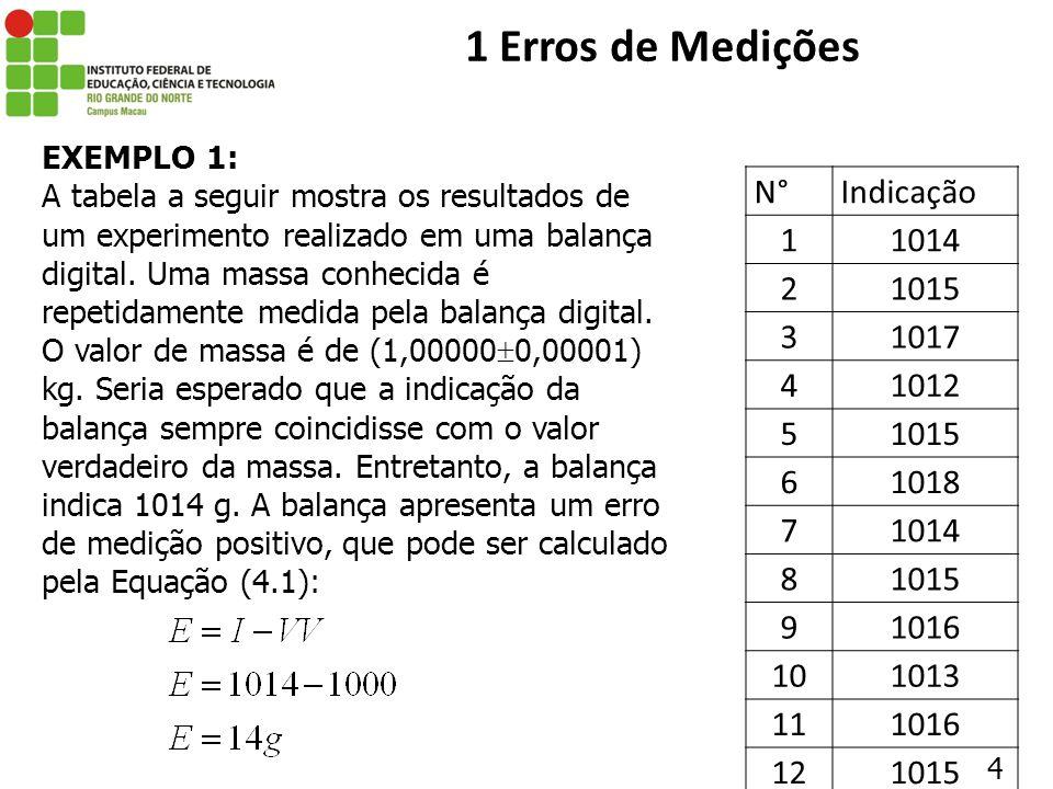 1 Erros de Medições N° Indicação 1 1014 2 1015 3 1017 4 1012 5 6 1018