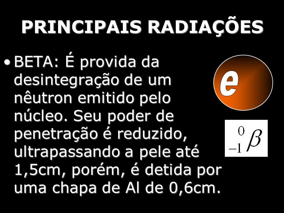 PRINCIPAIS RADIAÇÕES