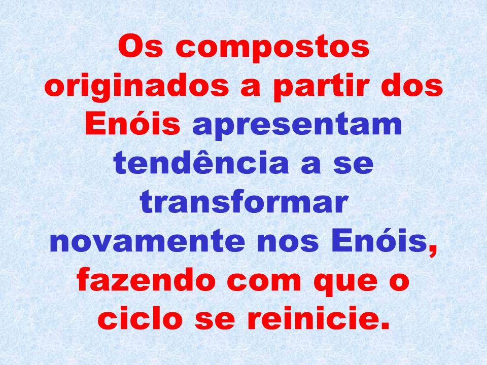 Os compostos originados a partir dos Enóis apresentam tendência a se transformar novamente nos Enóis, fazendo com que o ciclo se reinicie.