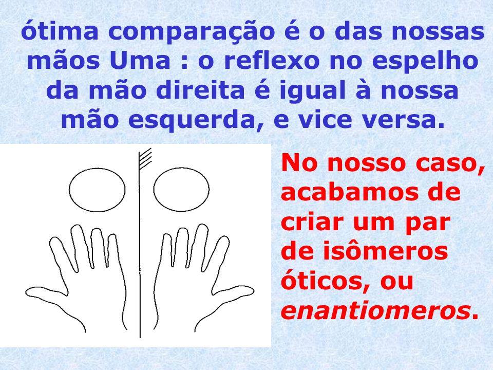 ótima comparação é o das nossas mãos Uma : o reflexo no espelho da mão direita é igual à nossa mão esquerda, e vice versa.