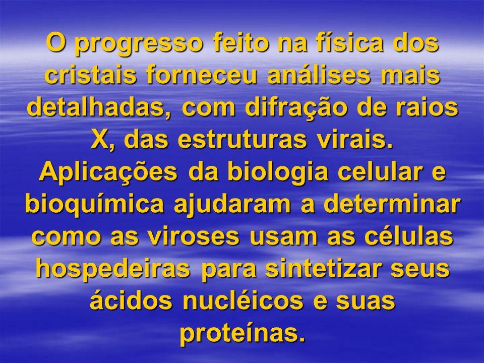 O progresso feito na física dos cristais forneceu análises mais detalhadas, com difração de raios X, das estruturas virais.