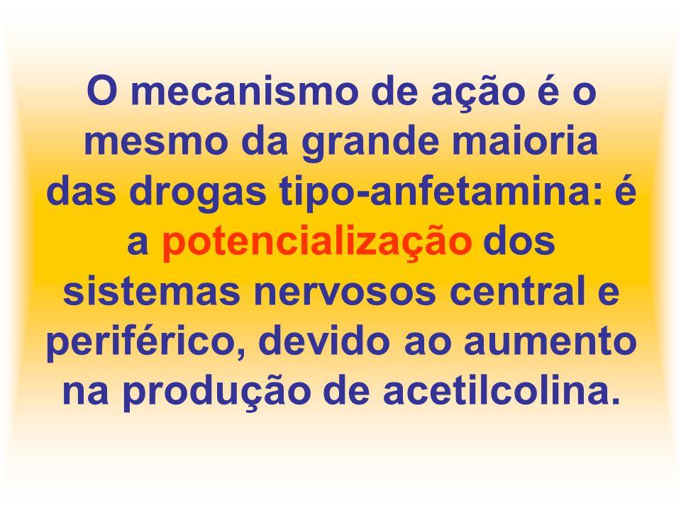 O mecanismo de ação é o mesmo da grande maioria das drogas tipo-anfetamina: é a potencialização dos sistemas nervosos central e periférico, devido ao aumento na produção de acetilcolina.