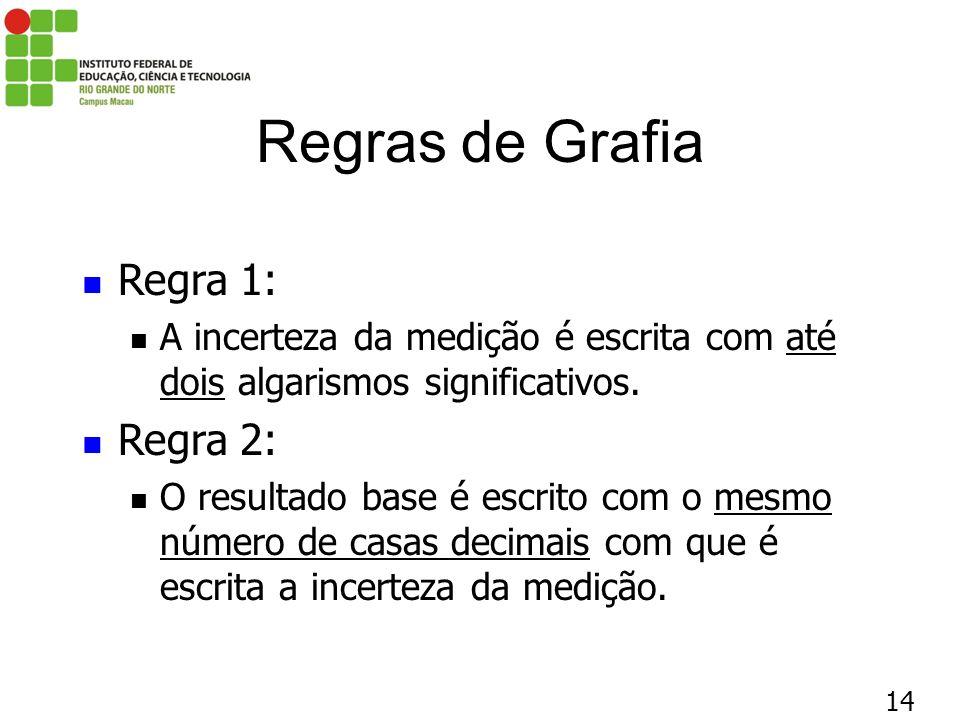 Regras de Grafia Regra 1: Regra 2: