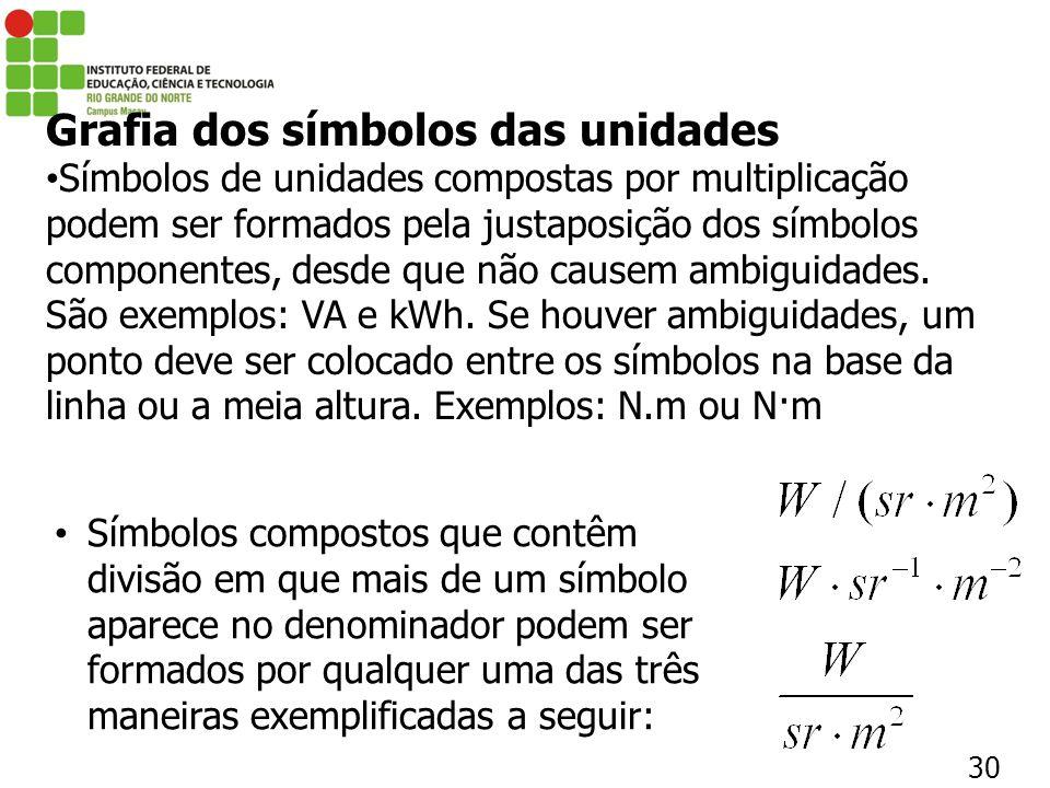 Grafia dos símbolos das unidades