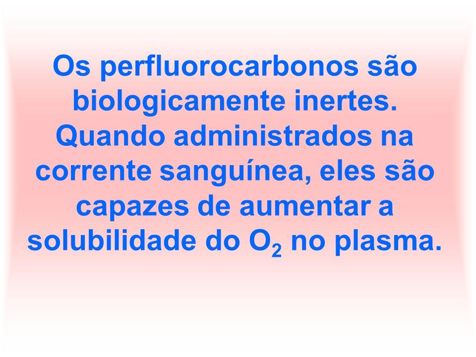 Os perfluorocarbonos são biologicamente inertes