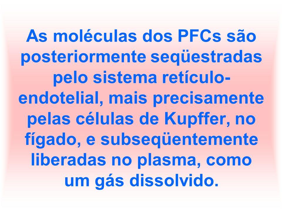 As moléculas dos PFCs são posteriormente seqüestradas pelo sistema retículo-endotelial, mais precisamente pelas células de Kupffer, no fígado, e subseqüentemente liberadas no plasma, como um gás dissolvido.