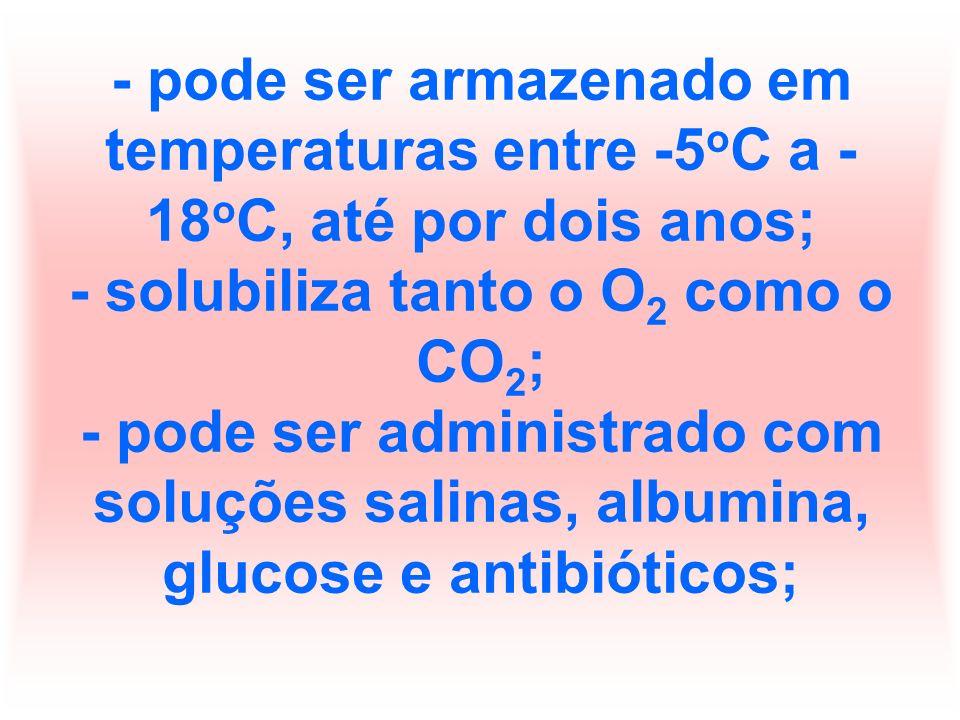 - pode ser armazenado em temperaturas entre -5oC a -18oC, até por dois anos; - solubiliza tanto o O2 como o CO2; - pode ser administrado com soluções salinas, albumina, glucose e antibióticos;
