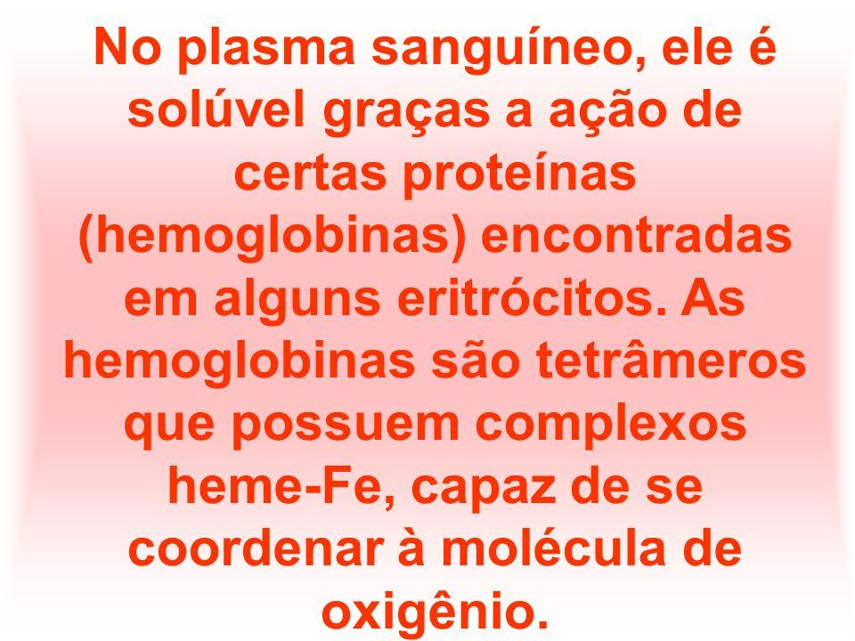 No plasma sanguíneo, ele é solúvel graças a ação de certas proteínas (hemoglobinas) encontradas em alguns eritrócitos.