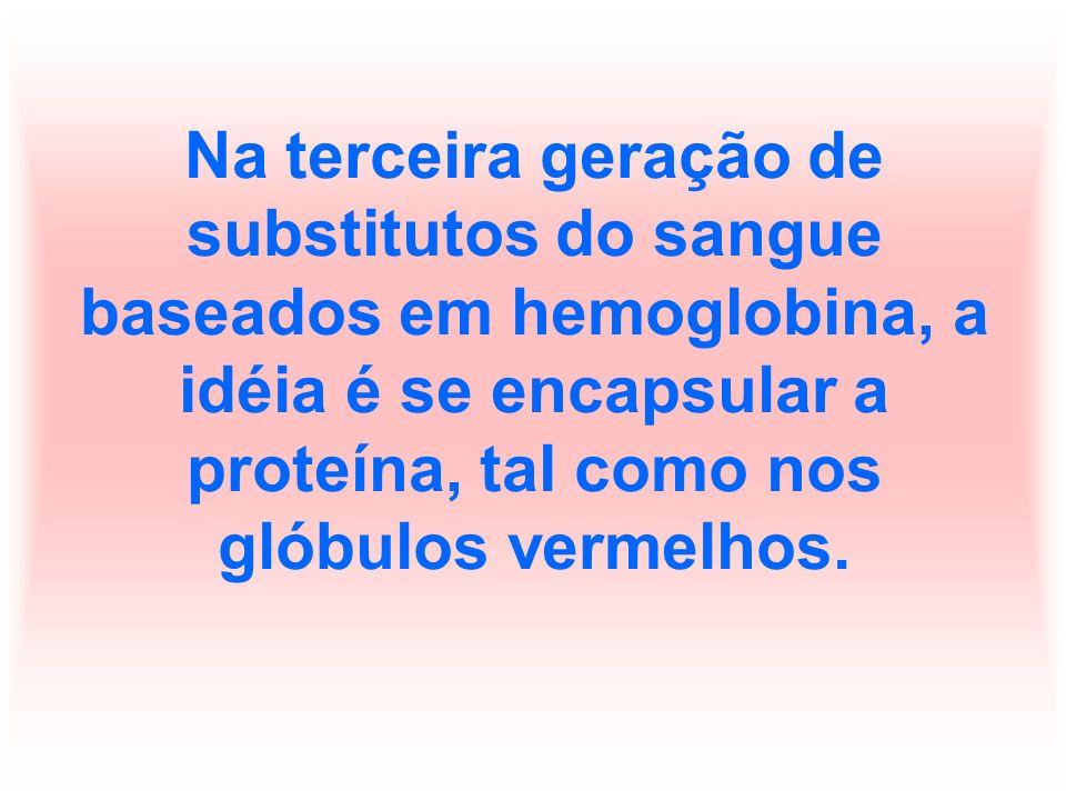 Na terceira geração de substitutos do sangue baseados em hemoglobina, a idéia é se encapsular a proteína, tal como nos glóbulos vermelhos.