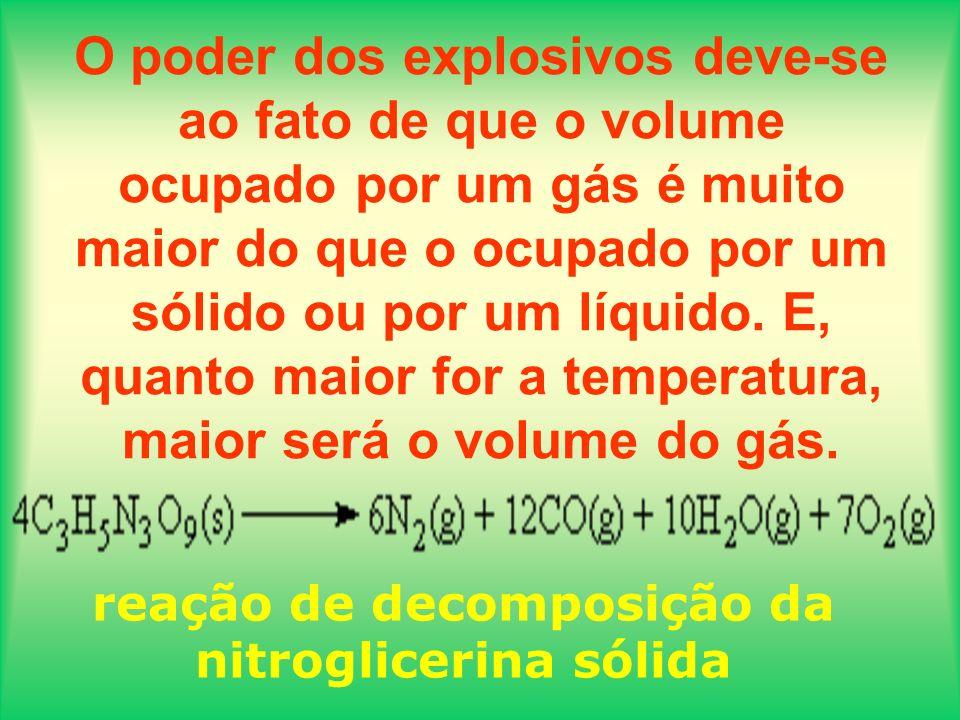 reação de decomposição da nitroglicerina sólida