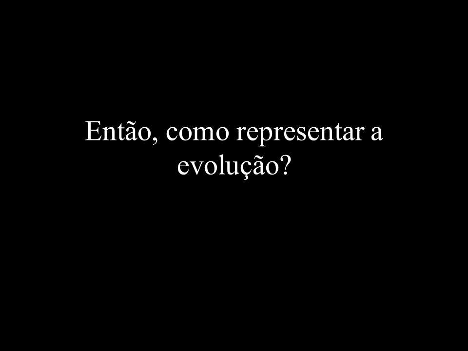 Então, como representar a evolução