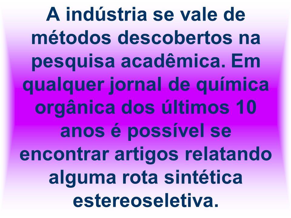 A indústria se vale de métodos descobertos na pesquisa acadêmica