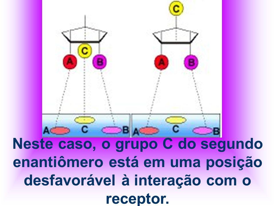 Neste caso, o grupo C do segundo enantiômero está em uma posição desfavorável à interação com o receptor.