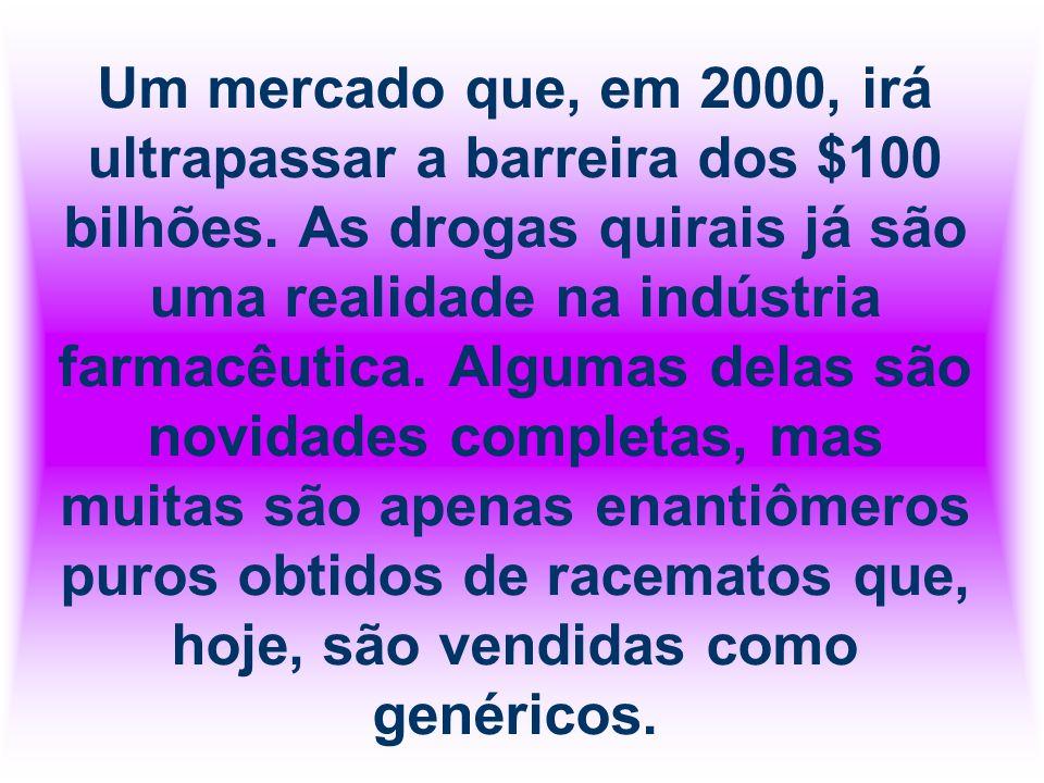 Um mercado que, em 2000, irá ultrapassar a barreira dos $100 bilhões