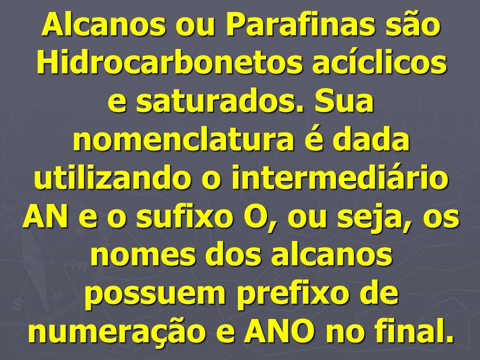 Alcanos ou Parafinas são Hidrocarbonetos acíclicos e saturados