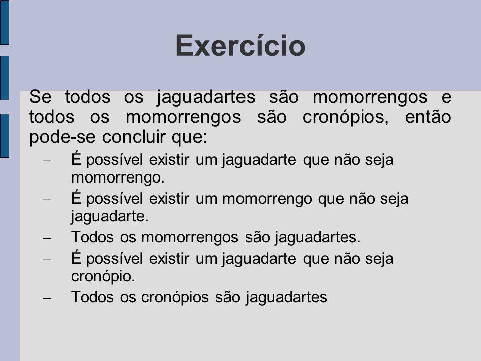 Exercício Se todos os jaguadartes são momorrengos e todos os momorrengos são cronópios, então pode-se concluir que: