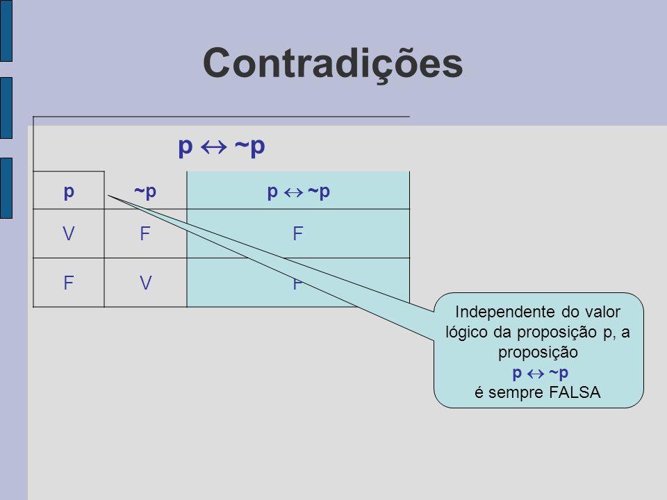 Independente do valor lógico da proposição p, a proposição