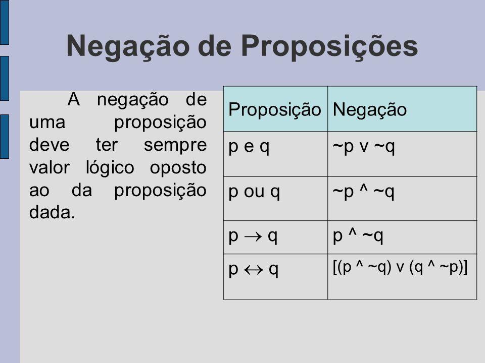 Negação de Proposições