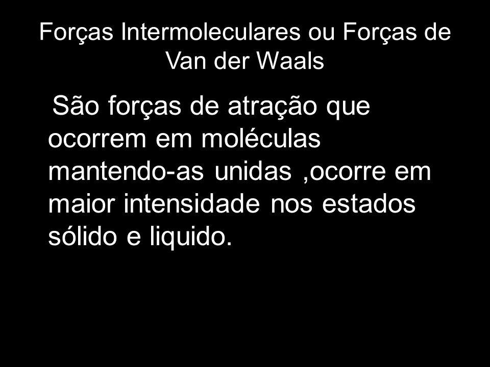 Forças Intermoleculares ou Forças de Van der Waals