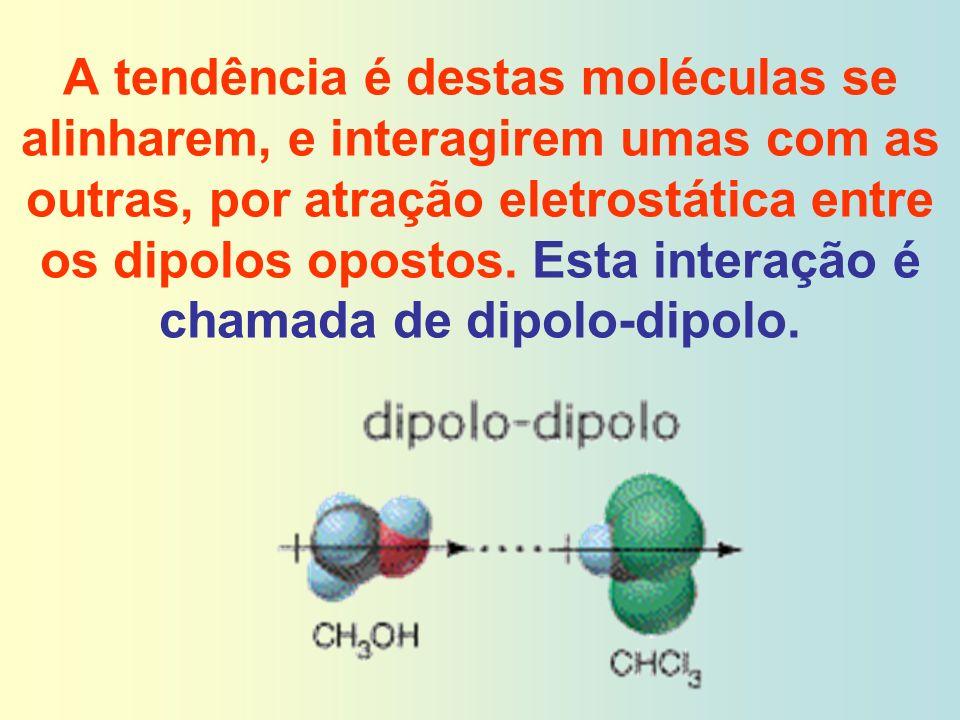 A tendência é destas moléculas se alinharem, e interagirem umas com as outras, por atração eletrostática entre os dipolos opostos.