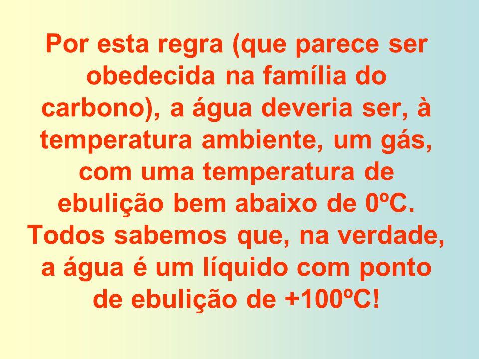 Por esta regra (que parece ser obedecida na família do carbono), a água deveria ser, à temperatura ambiente, um gás, com uma temperatura de ebulição bem abaixo de 0ºC.
