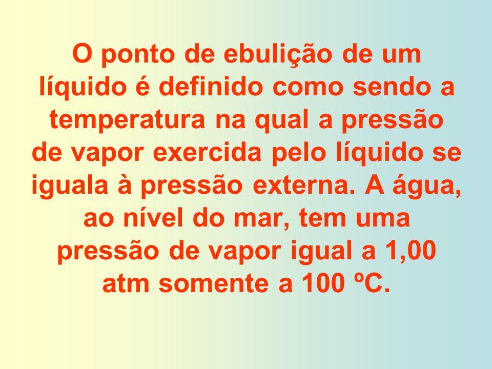 O ponto de ebulição de um líquido é definido como sendo a temperatura na qual a pressão de vapor exercida pelo líquido se iguala à pressão externa.