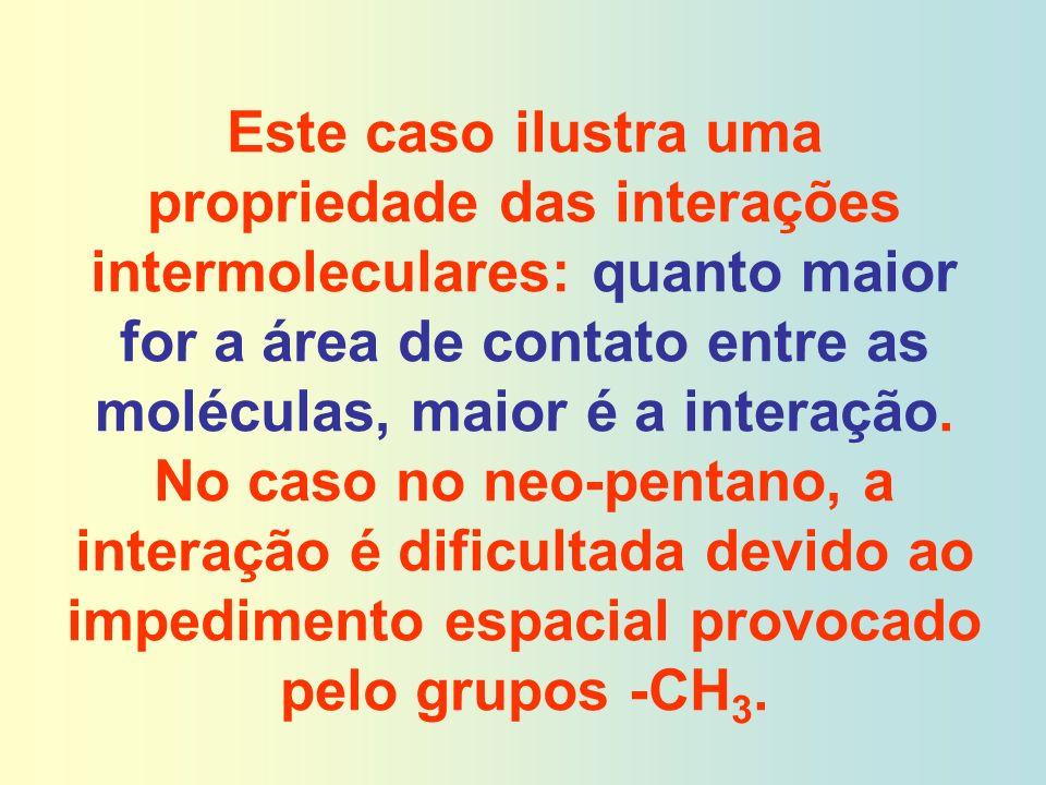 Este caso ilustra uma propriedade das interações intermoleculares: quanto maior for a área de contato entre as moléculas, maior é a interação.