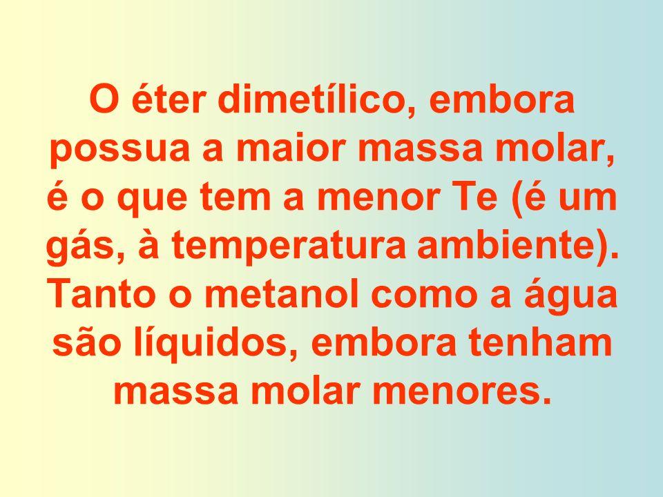 O éter dimetílico, embora possua a maior massa molar, é o que tem a menor Te (é um gás, à temperatura ambiente).