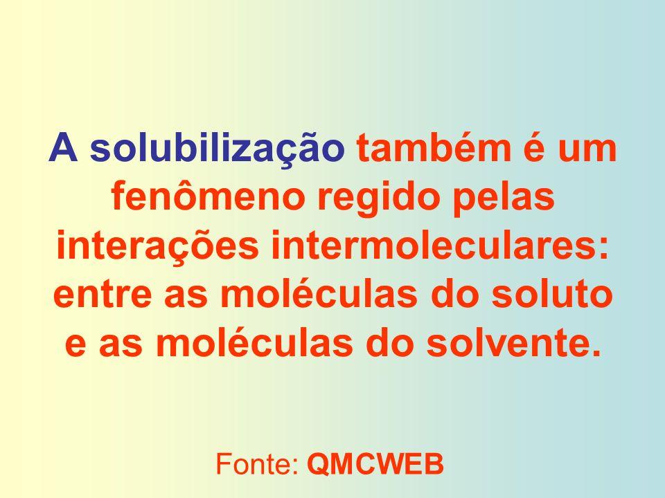 A solubilização também é um fenômeno regido pelas interações intermoleculares: entre as moléculas do soluto e as moléculas do solvente.