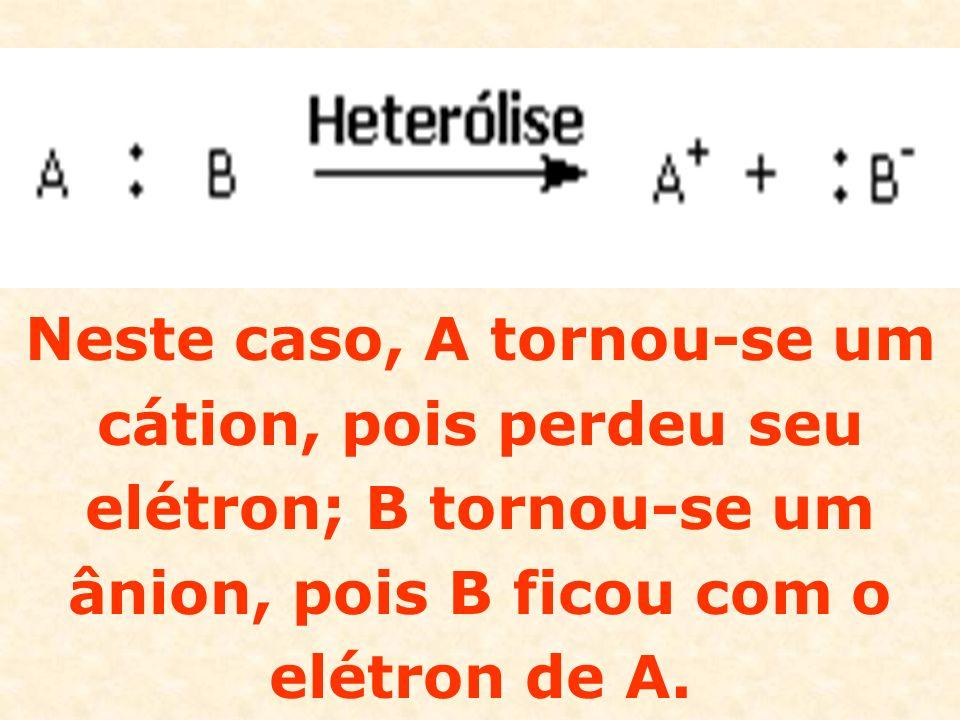 Neste caso, A tornou-se um cátion, pois perdeu seu elétron; B tornou-se um ânion, pois B ficou com o elétron de A.