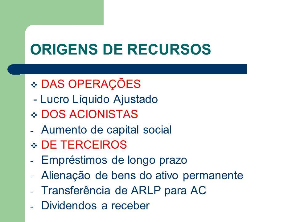 ORIGENS DE RECURSOS DAS OPERAÇÕES - Lucro Líquido Ajustado