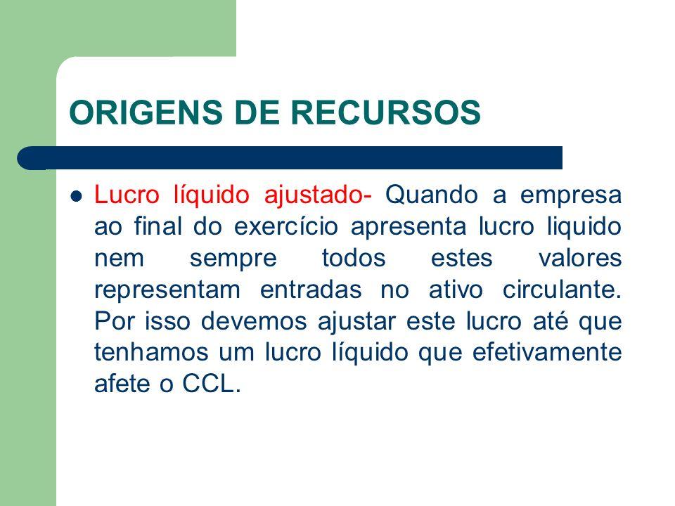 ORIGENS DE RECURSOS