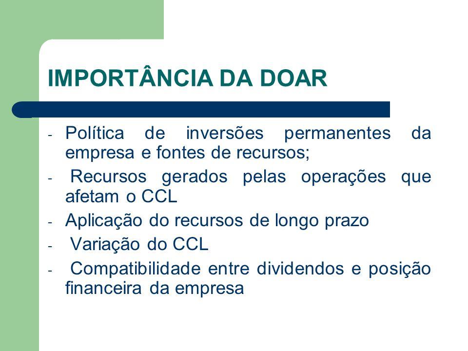 IMPORTÂNCIA DA DOAR Política de inversões permanentes da empresa e fontes de recursos; Recursos gerados pelas operações que afetam o CCL.