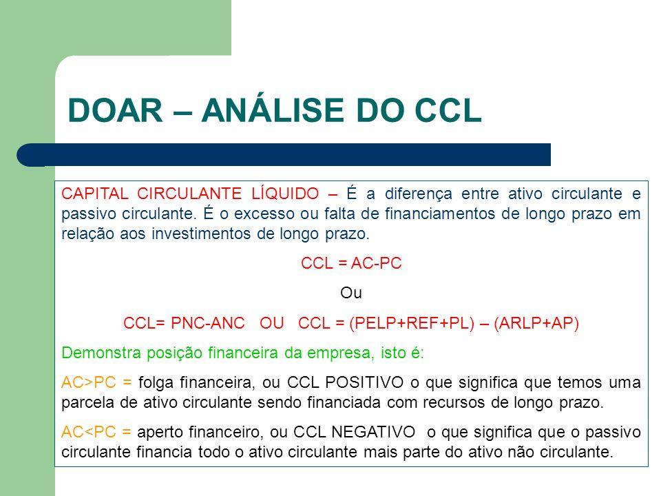 CCL= PNC-ANC OU CCL = (PELP+REF+PL) – (ARLP+AP)