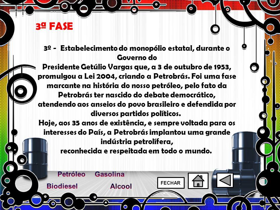 3ª FASE 3º - Estabelecimento do monopólio estatal, durante o Governo do.