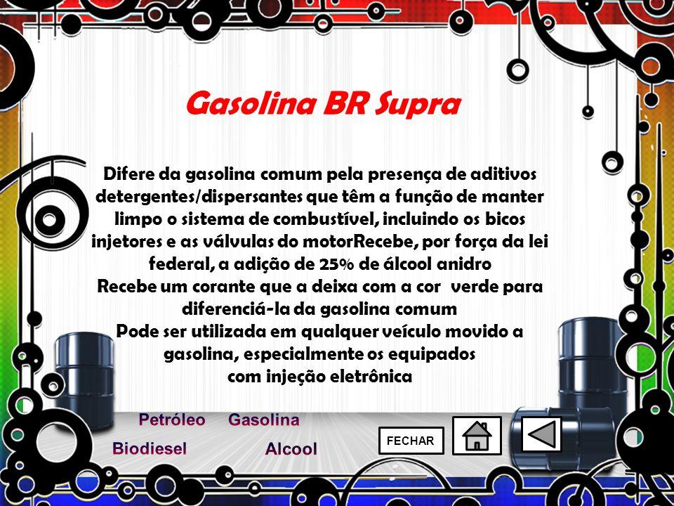 Gasolina BR Supra gasolina, especialmente os equipados